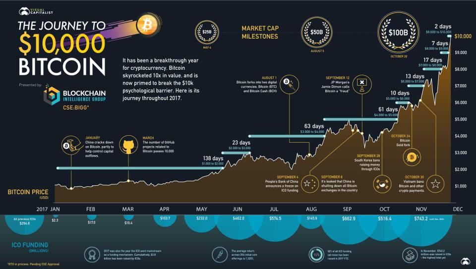 bitcoin-10k-final