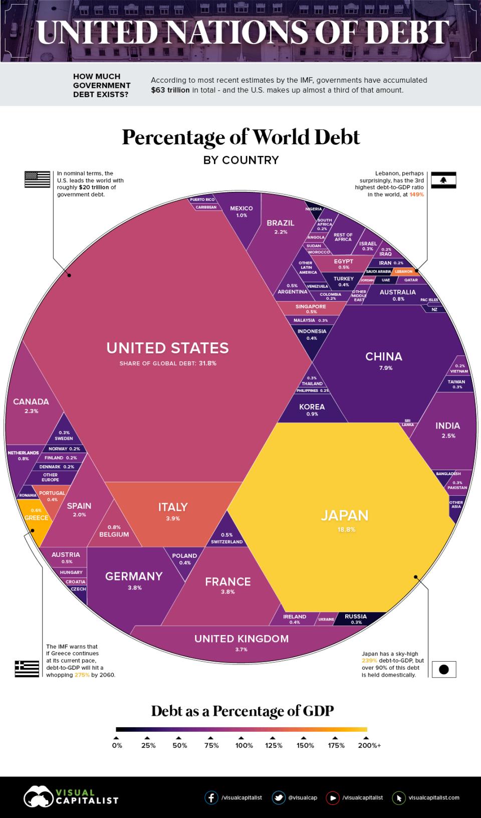 world-debt-2017